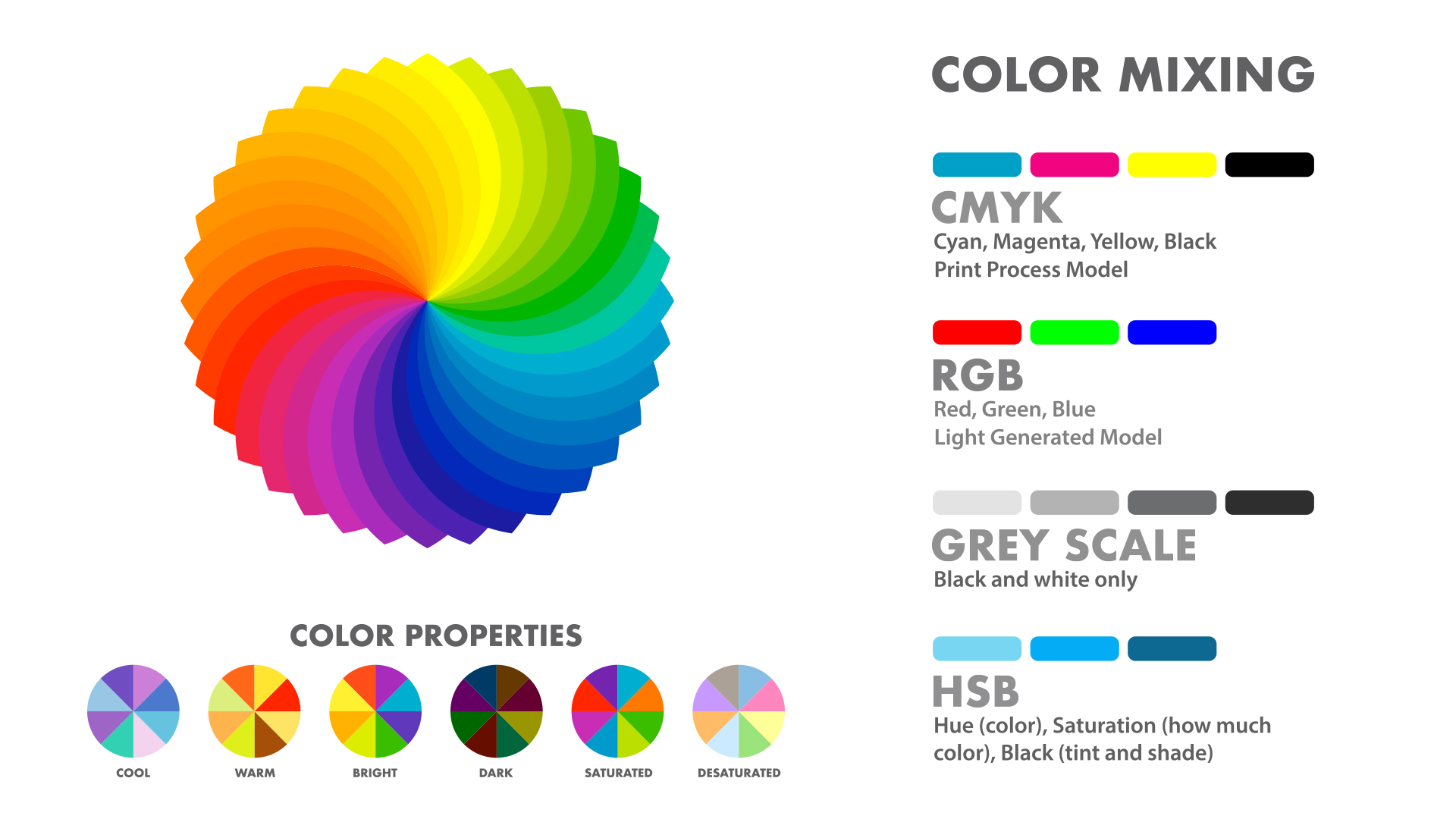 Color wheel showing color combinations